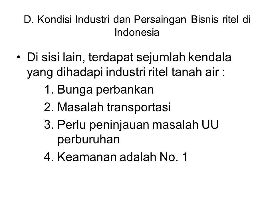 D. Kondisi Industri dan Persaingan Bisnis ritel di Indonesia