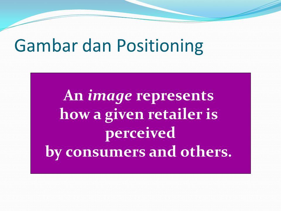 Gambar dan Positioning