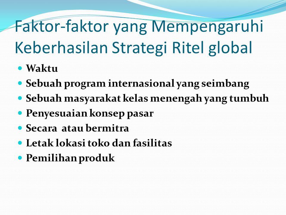 Faktor-faktor yang Mempengaruhi Keberhasilan Strategi Ritel global