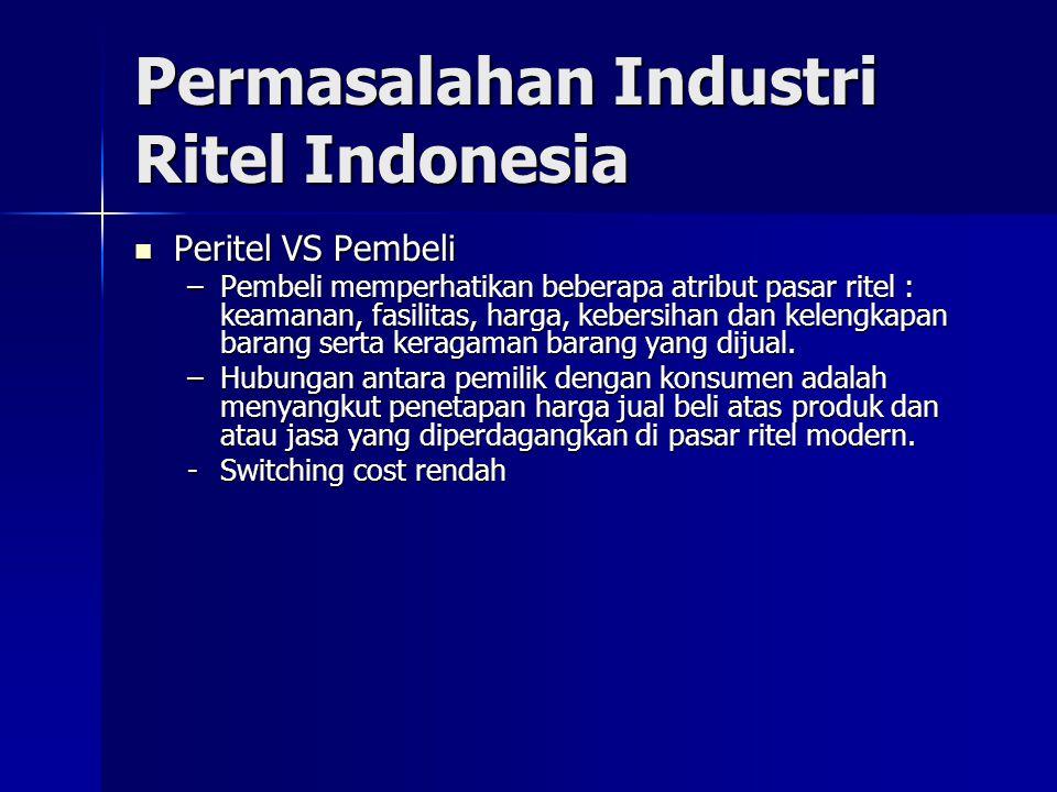 Permasalahan Industri Ritel Indonesia