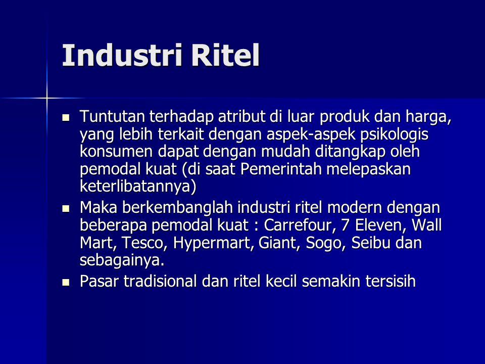 Industri Ritel