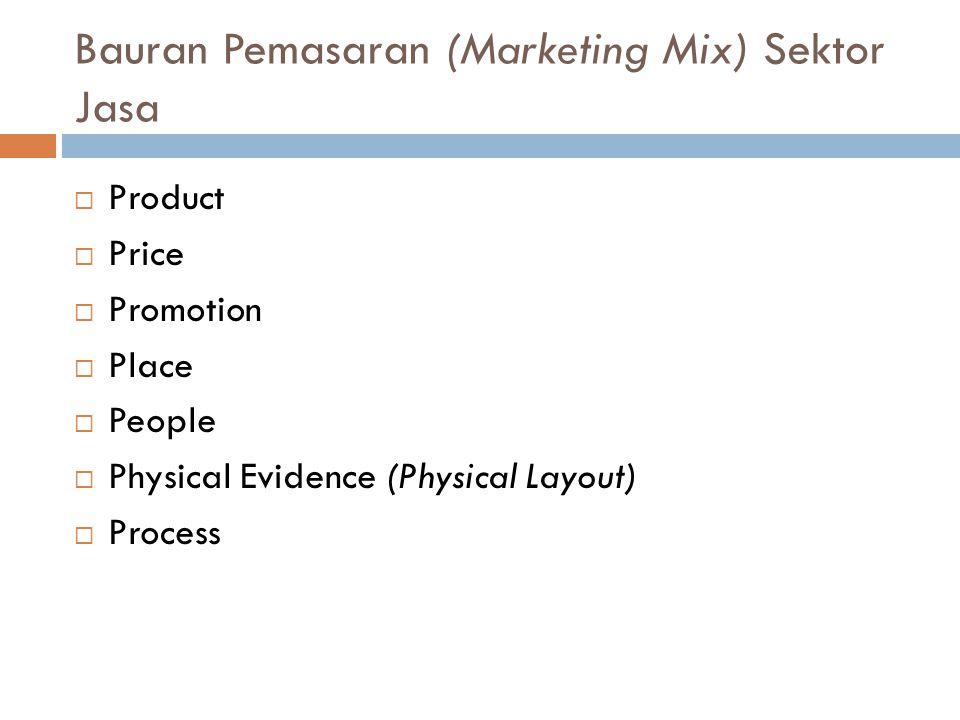 Bauran Pemasaran (Marketing Mix) Sektor Jasa