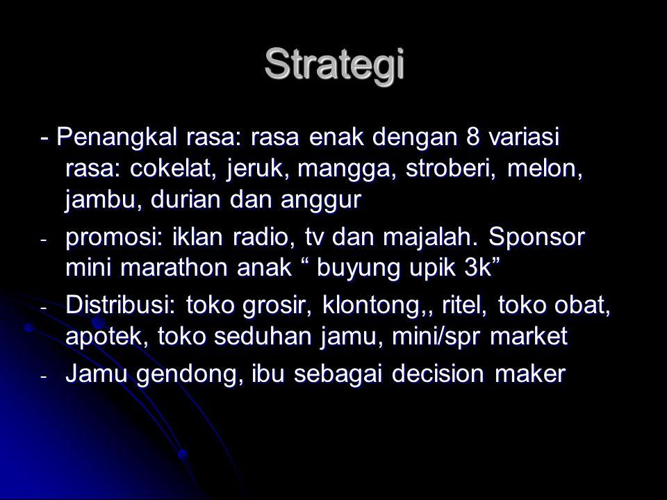 Strategi - Penangkal rasa: rasa enak dengan 8 variasi rasa: cokelat, jeruk, mangga, stroberi, melon, jambu, durian dan anggur.
