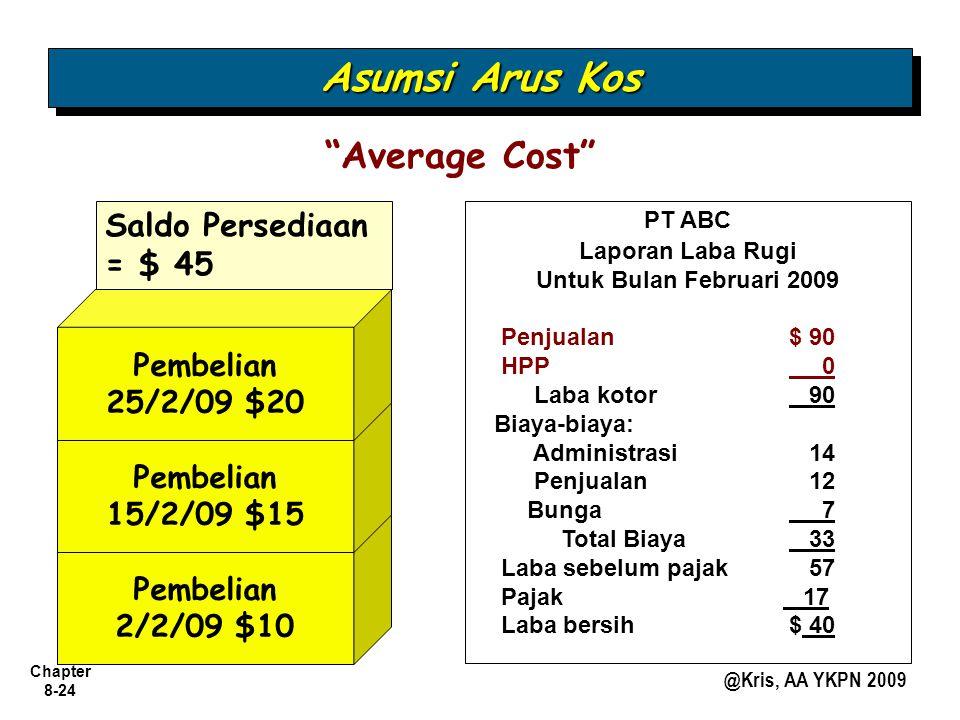 Asumsi Arus Kos Average Cost Saldo Persediaan = $ 45