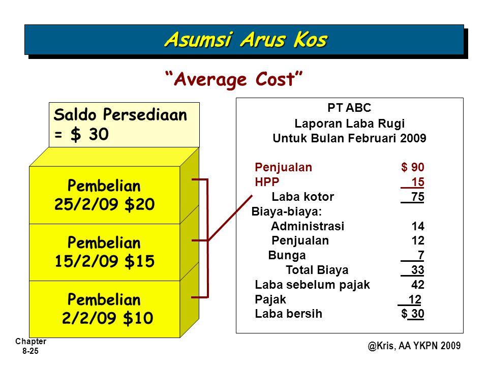 Asumsi Arus Kos Average Cost Saldo Persediaan = $ 30