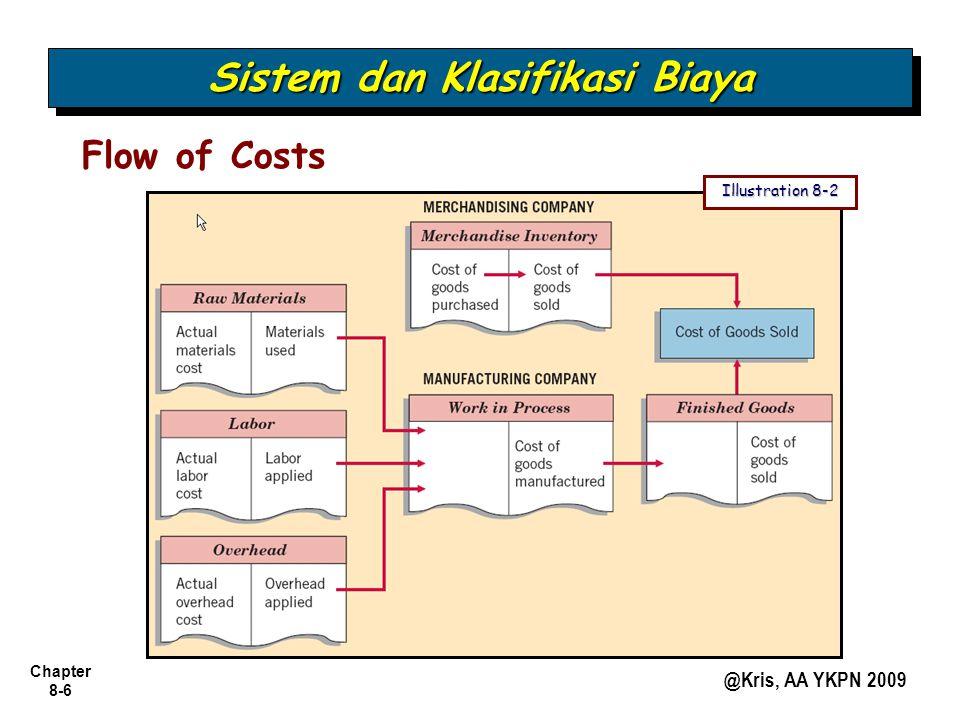 Sistem dan Klasifikasi Biaya