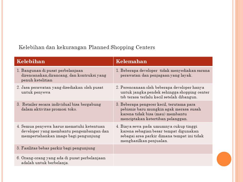 Kelebihan dan kekurangan Planned Shopping Centers Kelebihan Kelemahan