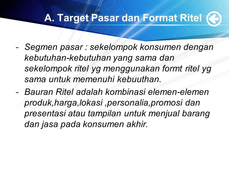 A. Target Pasar dan Format Ritel