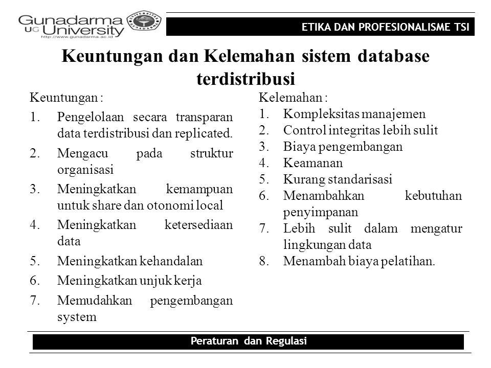 Keuntungan dan Kelemahan sistem database terdistribusi