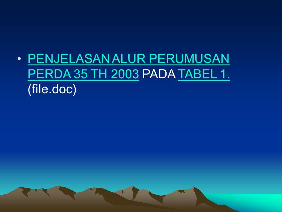 PENJELASAN ALUR PERUMUSAN PERDA 35 TH 2003 PADA TABEL 1. (file.doc)