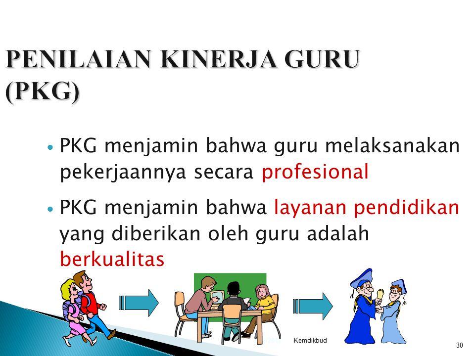 PENILAIAN KINERJA GURU (PKG)