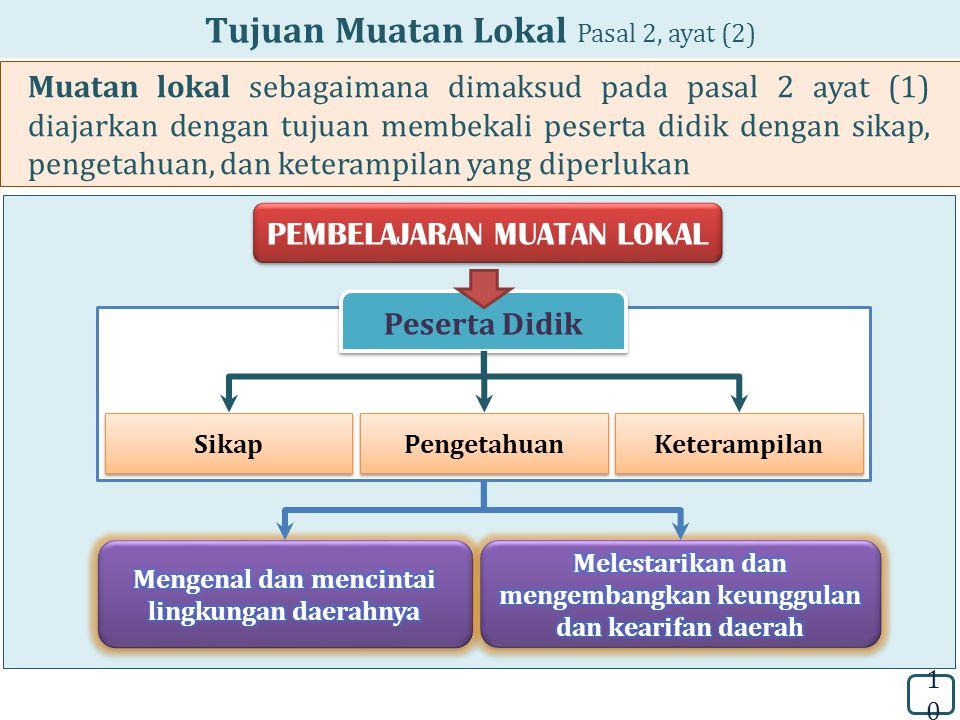 Tujuan Muatan Lokal Pasal 2, ayat (2)