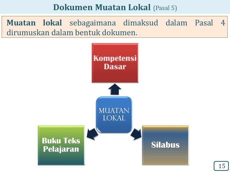 Dokumen Muatan Lokal (Pasal 5)