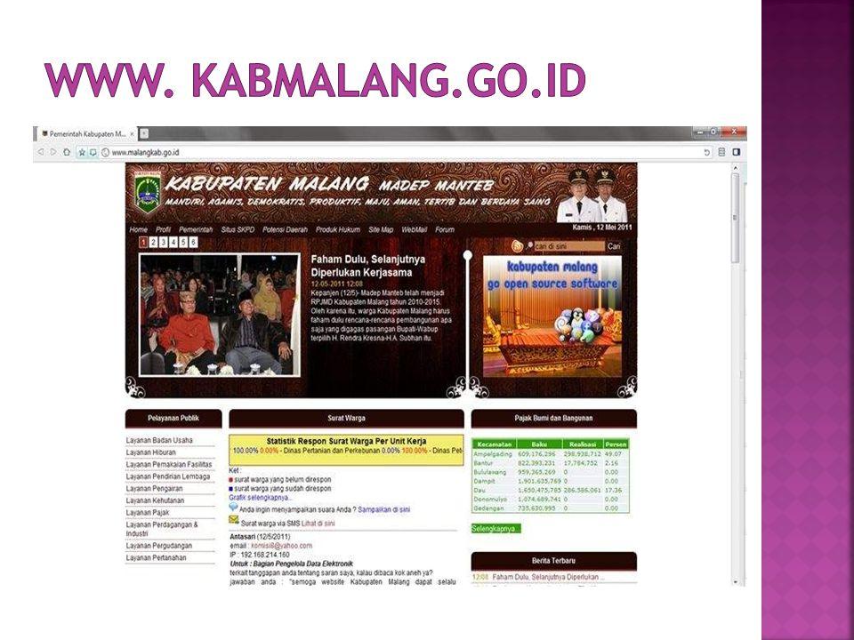 www. kabmalang.go.id