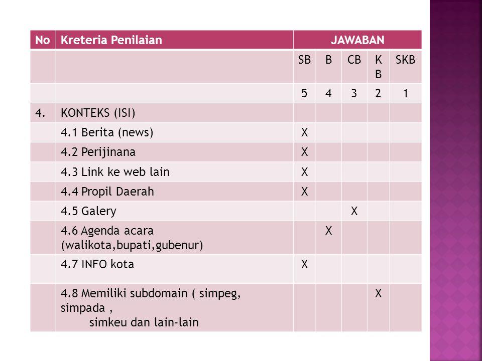 No Kreteria Penilaian. JAWABAN. SB. B. CB. KB. SKB. 5. 4. 3. 2. 1. 4. KONTEKS (ISI) 4.1 Berita (news)