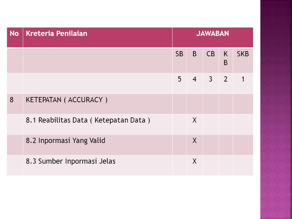 No Kreteria Penilaian. JAWABAN. SB. B. CB. KB. SKB. 5. 4. 3. 2. 1. 8. KETEPATAN ( ACCURACY )