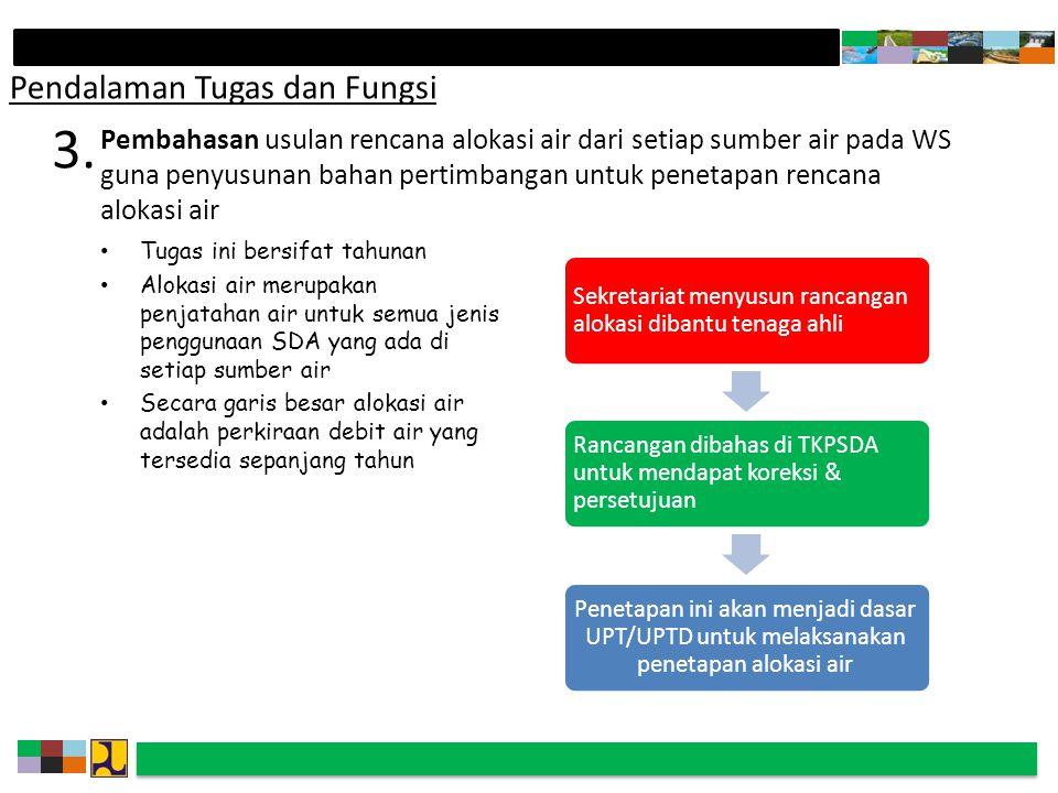 3. Pendalaman Tugas dan Fungsi