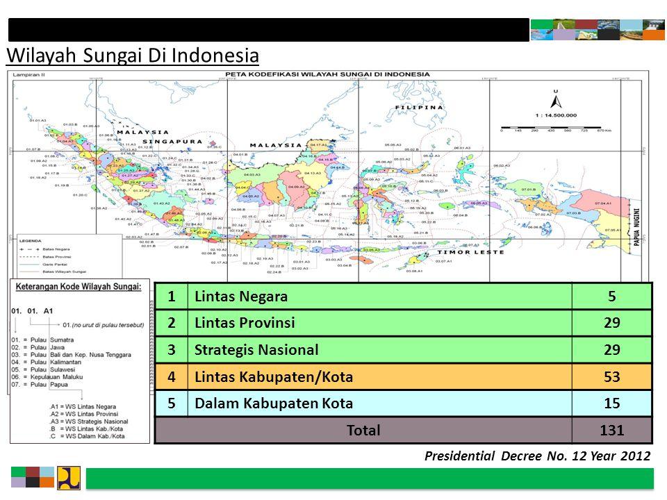 Wilayah Sungai Di Indonesia