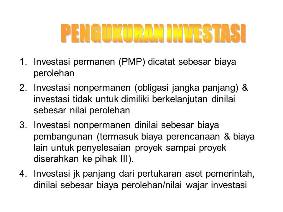 PENGUKURAN INVESTASI Investasi permanen (PMP) dicatat sebesar biaya perolehan.