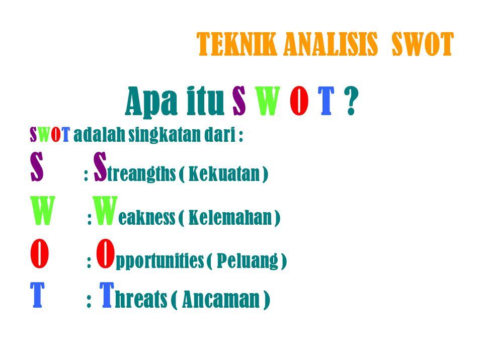 S : Streangths ( Kekuatan ) W :Weakness ( Kelemahan )