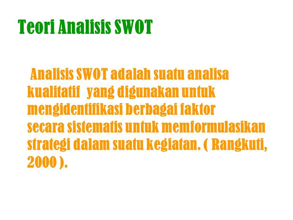 Teori Analisis SWOT