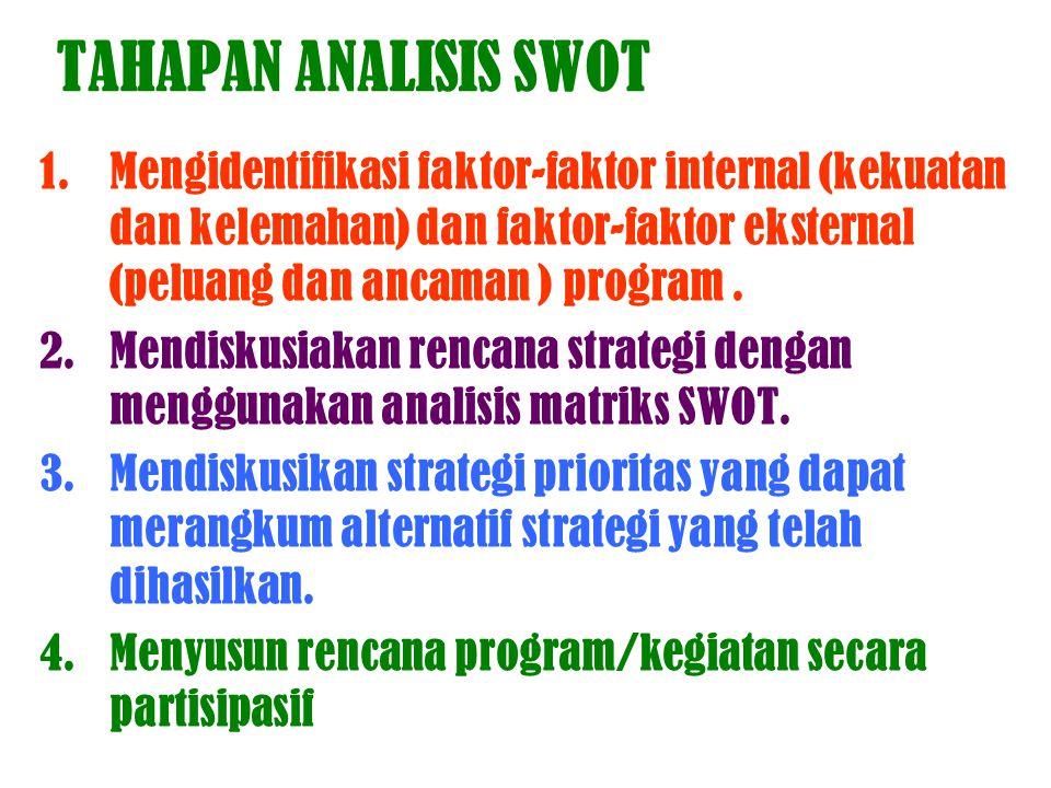 TAHAPAN ANALISIS SWOT Mengidentifikasi faktor-faktor internal (kekuatan dan kelemahan) dan faktor-faktor eksternal (peluang dan ancaman ) program .