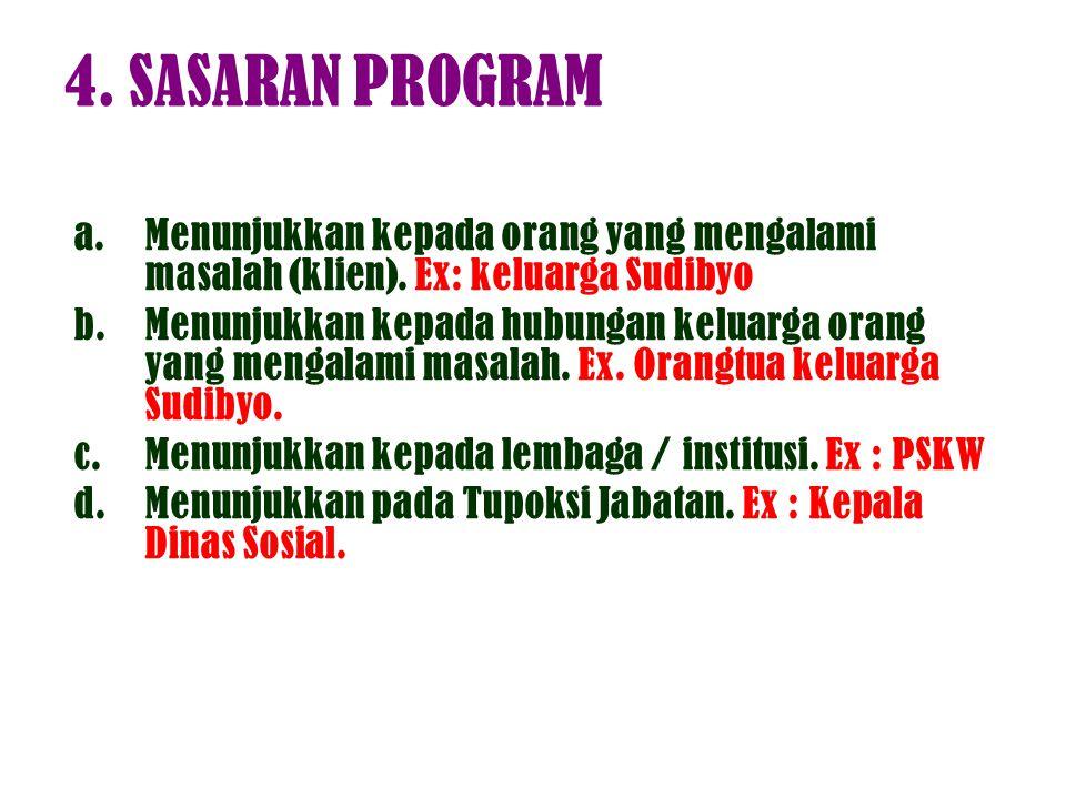 4. SASARAN PROGRAM Menunjukkan kepada orang yang mengalami masalah (klien). Ex: keluarga Sudibyo.