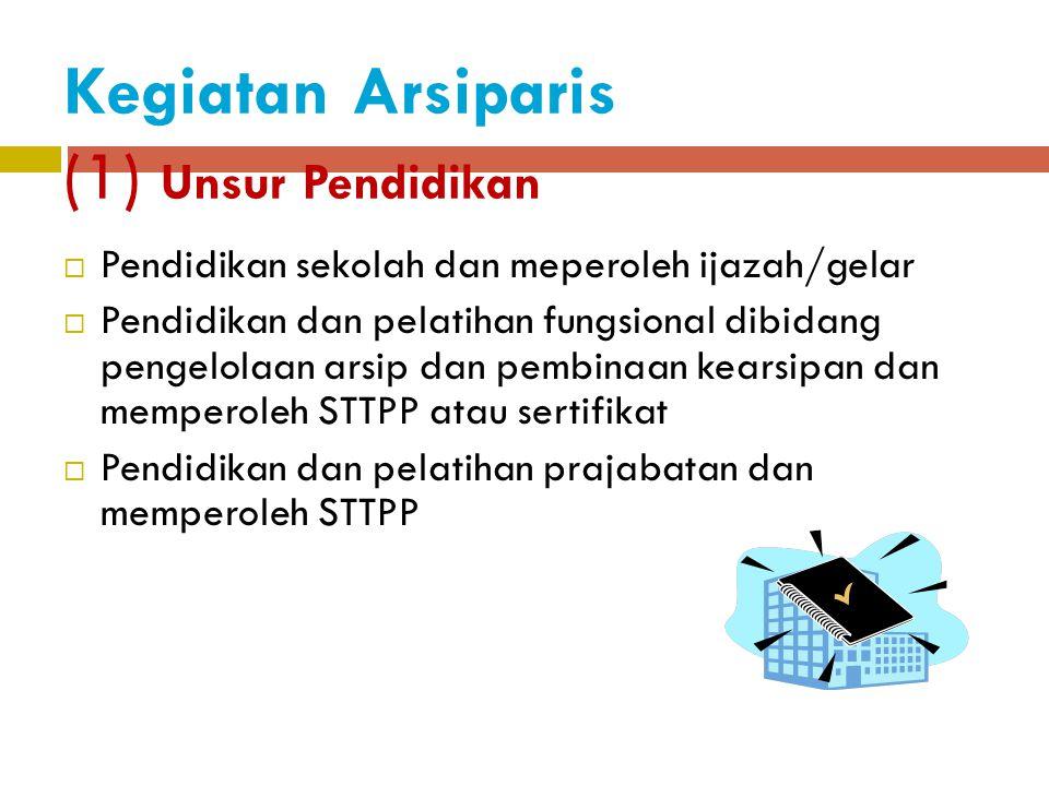Kegiatan Arsiparis (1) Unsur Pendidikan