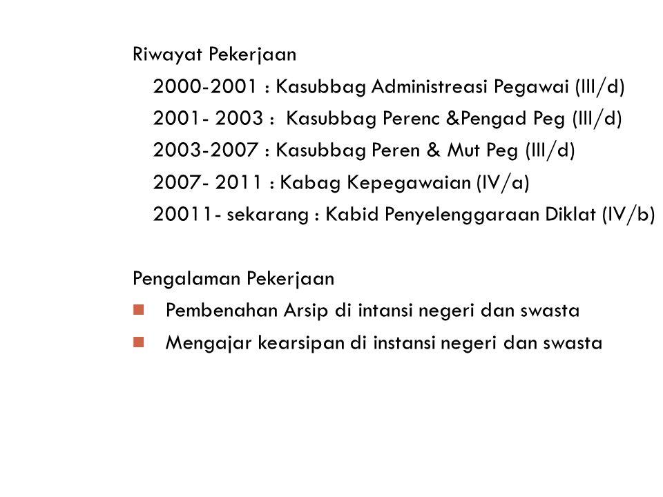 Riwayat Pekerjaan 2000-2001 : Kasubbag Administreasi Pegawai (III/d) 2001- 2003 : Kasubbag Perenc &Pengad Peg (III/d)