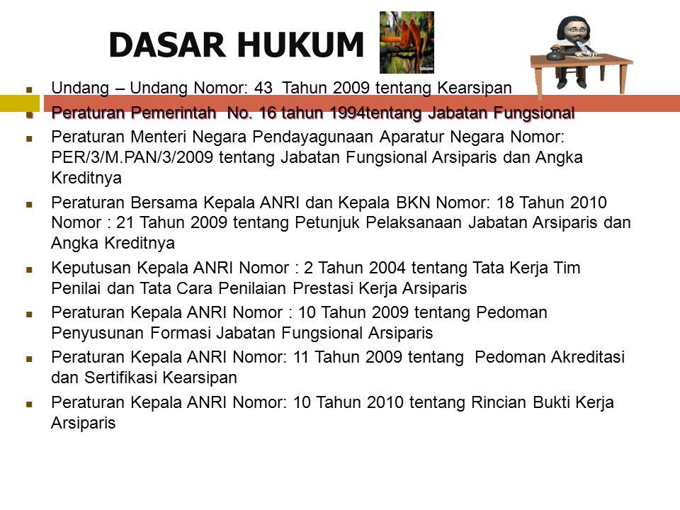 DASAR HUKUM Undang – Undang Nomor: 43 Tahun 2009 tentang Kearsipan