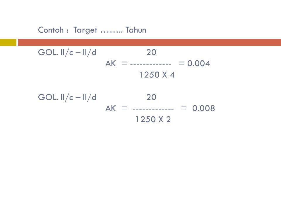 Contoh : Target ……. Tahun GOL. II/c – II/d 20 AK = ------------- = 0
