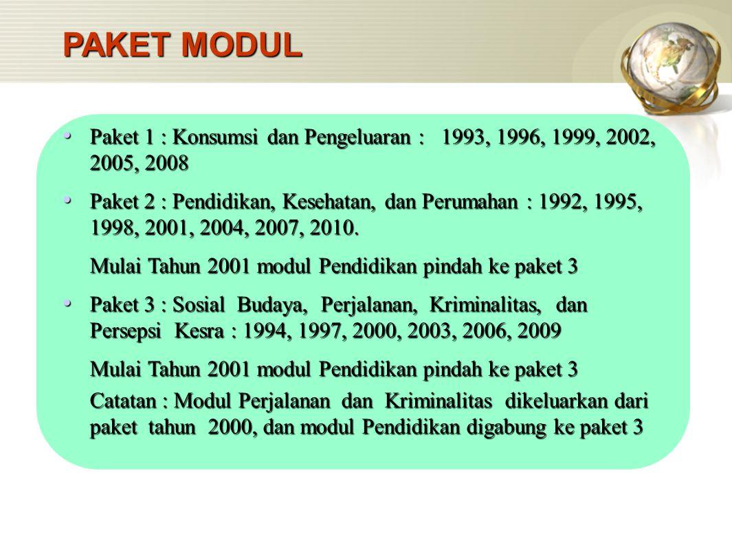 PAKET MODUL Paket 1 : Konsumsi dan Pengeluaran : 1993, 1996, 1999, 2002, 2005, 2008.