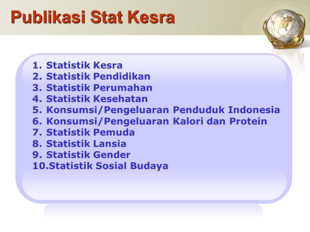 Publikasi Stat Kesra Statistik Kesra Statistik Pendidikan