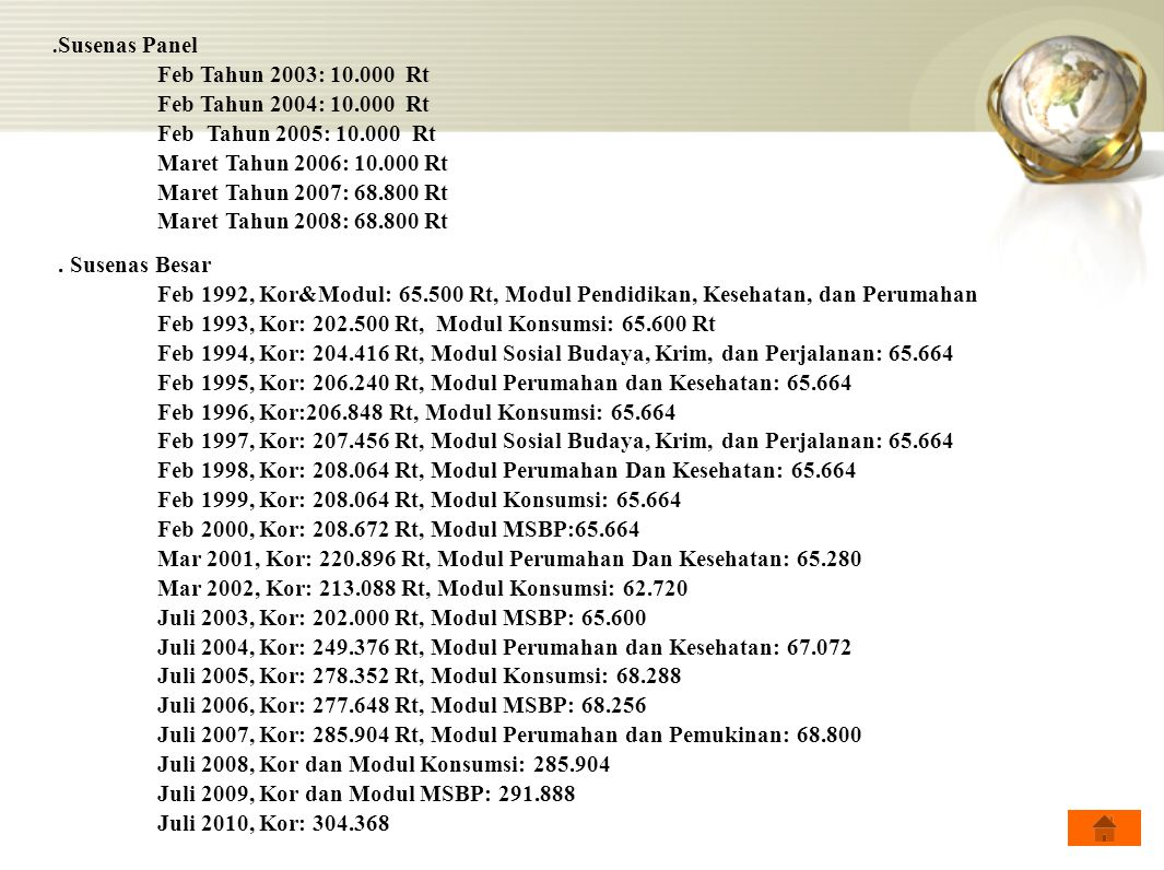 Feb 1993, Kor: 202.500 Rt, Modul Konsumsi: 65.600 Rt