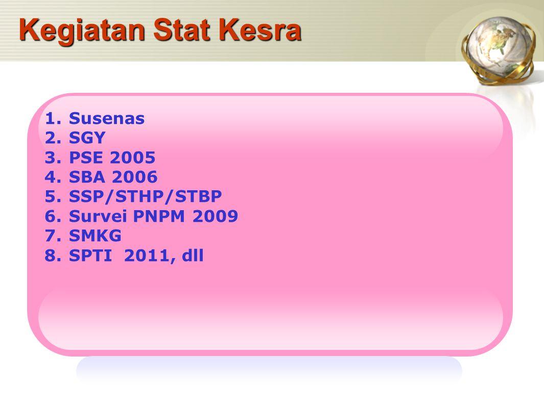 Kegiatan Stat Kesra Susenas SGY PSE 2005 SBA 2006 SSP/STHP/STBP