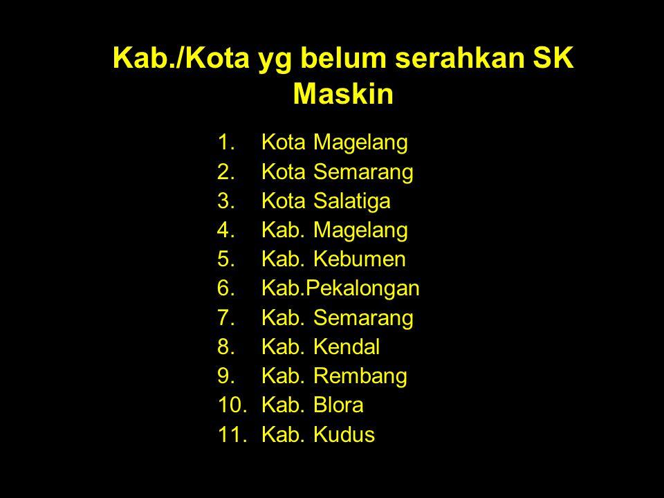 Kab./Kota yg belum serahkan SK Maskin