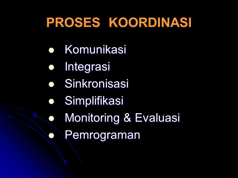 PROSES KOORDINASI Komunikasi Integrasi Sinkronisasi Simplifikasi