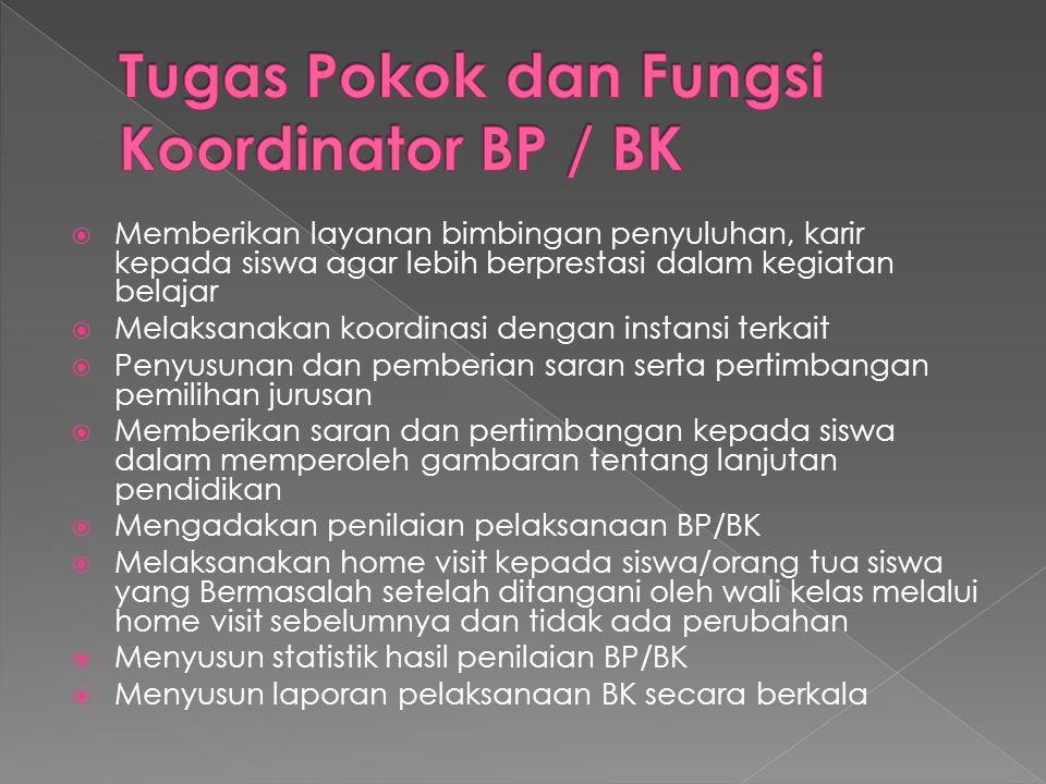 Tugas Pokok dan Fungsi Koordinator BP / BK