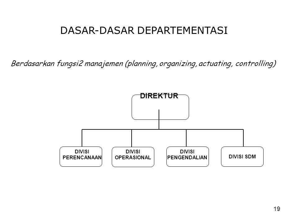 DASAR-DASAR DEPARTEMENTASI