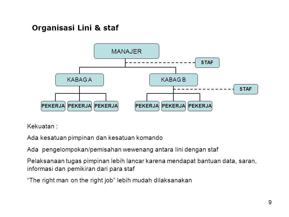 Organisasi Lini & staf MANAJER Kekuatan :