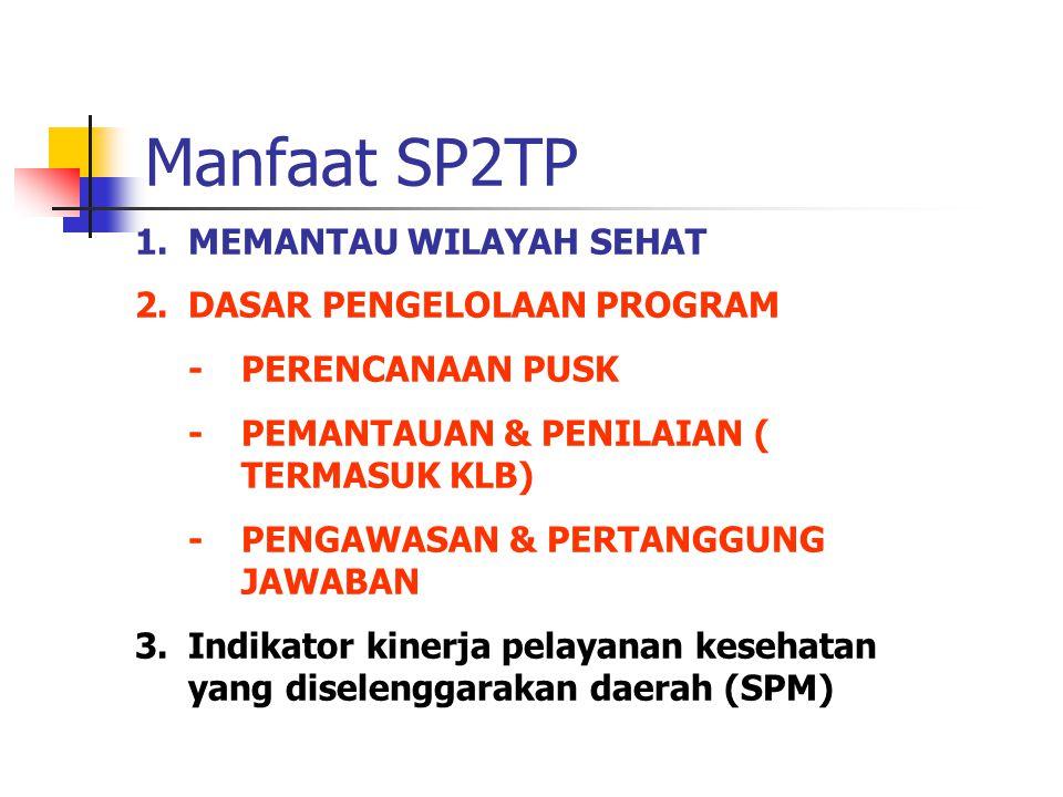 Manfaat SP2TP MEMANTAU WILAYAH SEHAT DASAR PENGELOLAAN PROGRAM