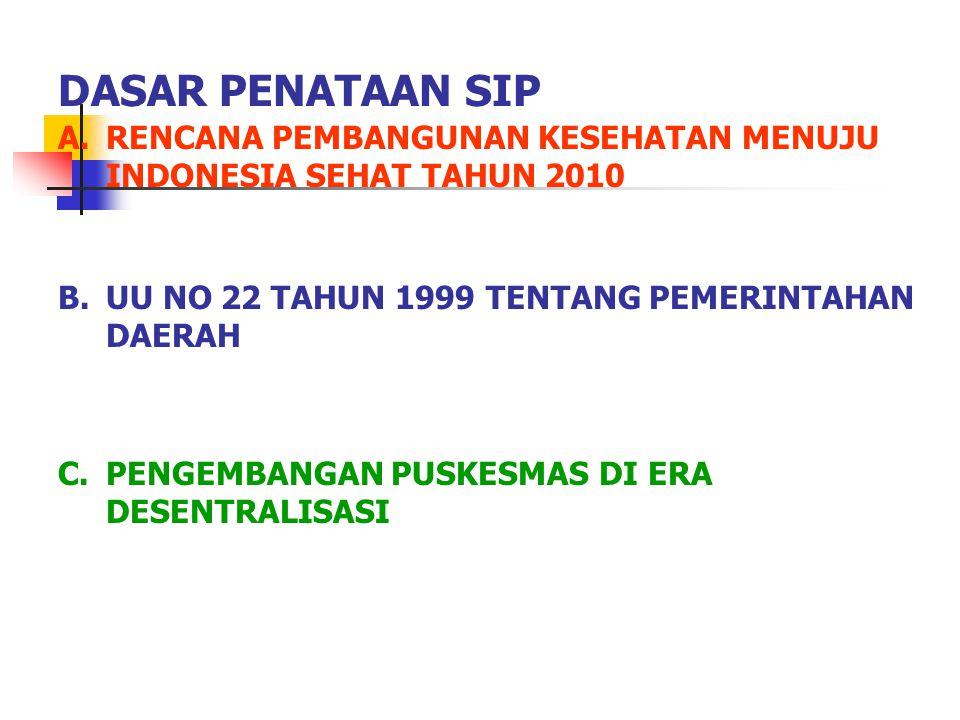 DASAR PENATAAN SIP RENCANA PEMBANGUNAN KESEHATAN MENUJU INDONESIA SEHAT TAHUN 2010. UU NO 22 TAHUN 1999 TENTANG PEMERINTAHAN DAERAH.