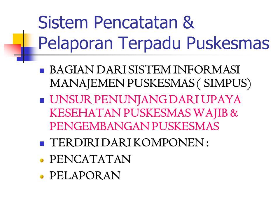 Sistem Pencatatan & Pelaporan Terpadu Puskesmas