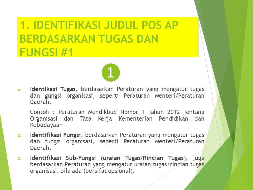 1. IDENTIFIKASI JUDUL POS AP BERDASARKAN TUGAS DAN FUNGSI #1