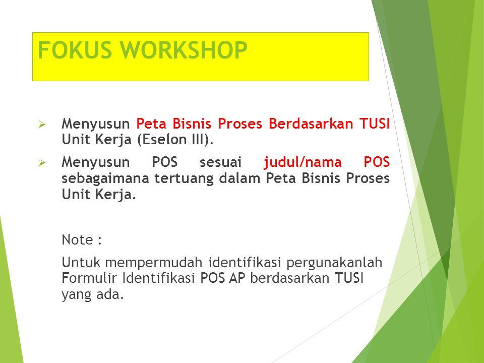 FOKUS WORKSHOP Menyusun Peta Bisnis Proses Berdasarkan TUSI Unit Kerja (Eselon III).
