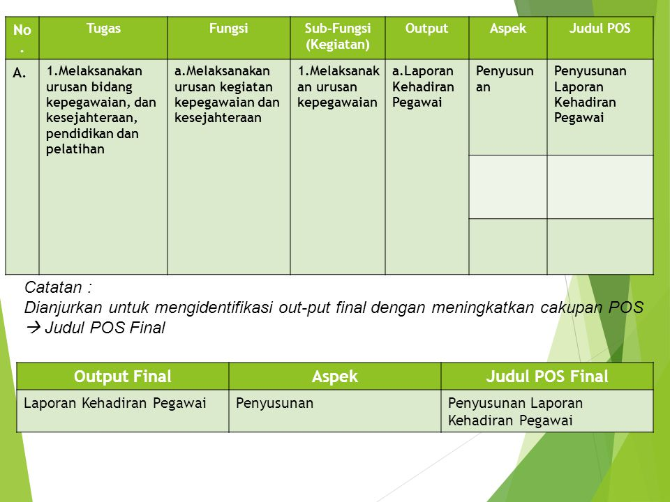 Output Final Aspek Judul POS Final