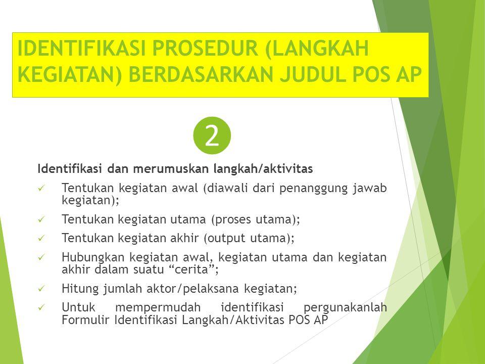IDENTIFIKASI PROSEDUR (LANGKAH KEGIATAN) BERDASARKAN JUDUL POS AP