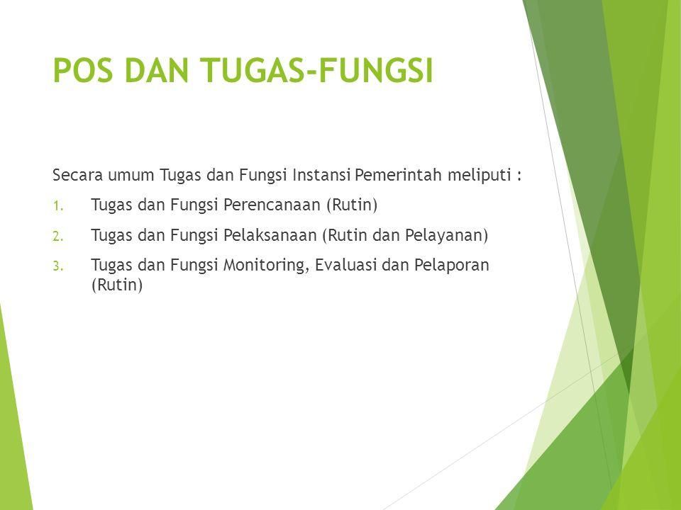 POS DAN TUGAS-FUNGSI Secara umum Tugas dan Fungsi Instansi Pemerintah meliputi : Tugas dan Fungsi Perencanaan (Rutin)