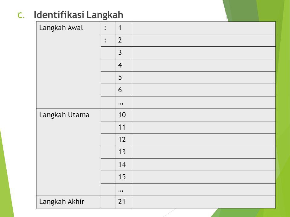 Identifikasi Langkah Langkah Awal : 1 2 3 4 5 6 … Langkah Utama 10 11