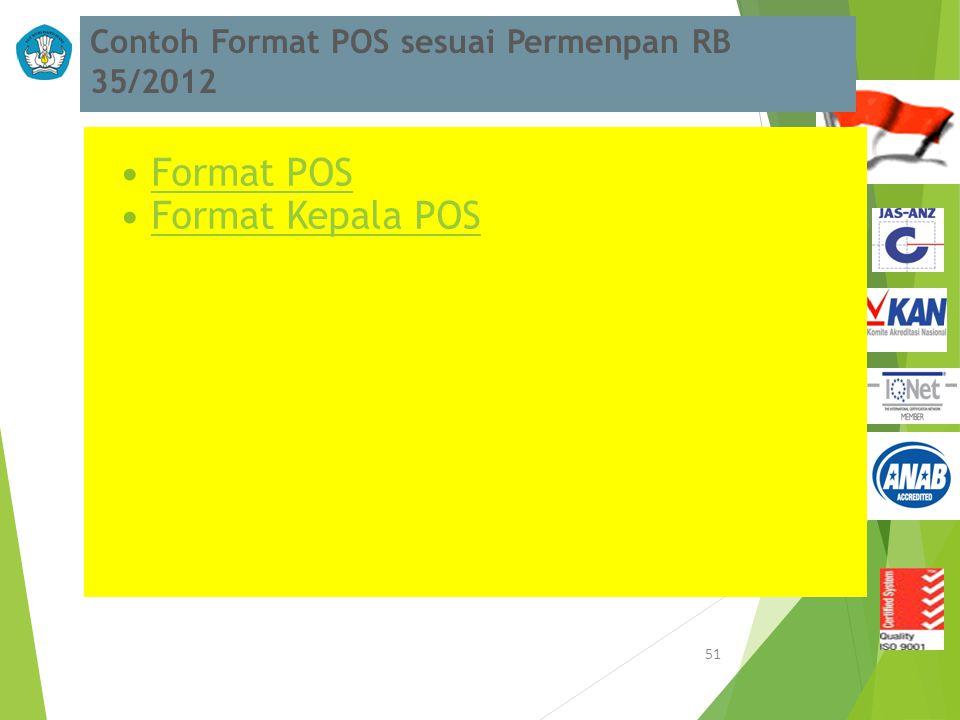 Contoh Format POS sesuai Permenpan RB 35/2012